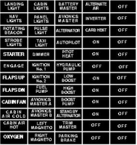 Bezel Switch Label Sheet